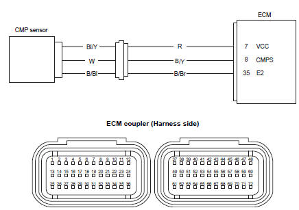 Cmp Wiring Diagram Electronic Schematics collections
