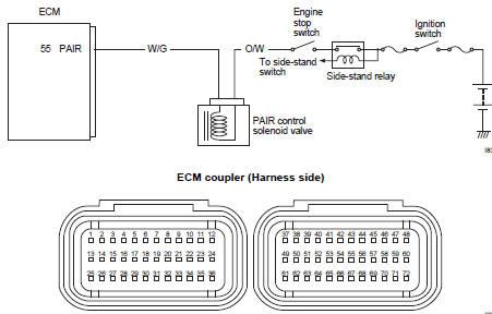 buick hood tach wiring diagram