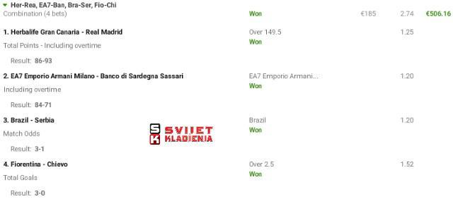 2015-05-31 23_13_47-Unibet Sports - online sports betting odds