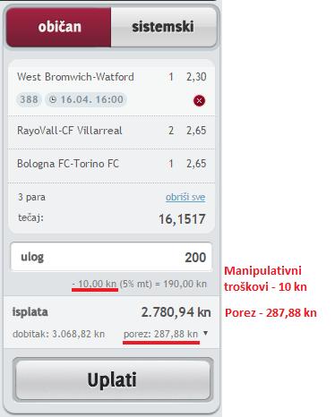 SuperSport-troškovi