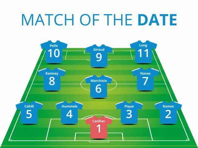 Djevojke odabrale najpoželjnijih XI na Euru 2016