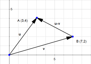 06-difference-of-two-vectors-1