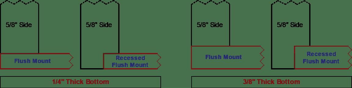 Custom Dovetail & Melamine Drawer Box Construction