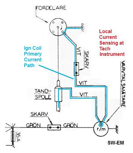 SW-EM Smith\u0027s Tachometer
