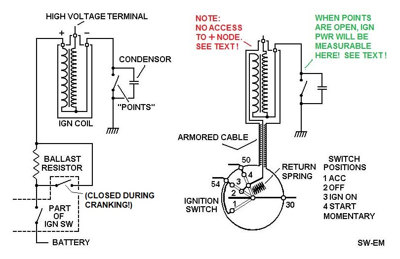 ignition points wiring diagram
