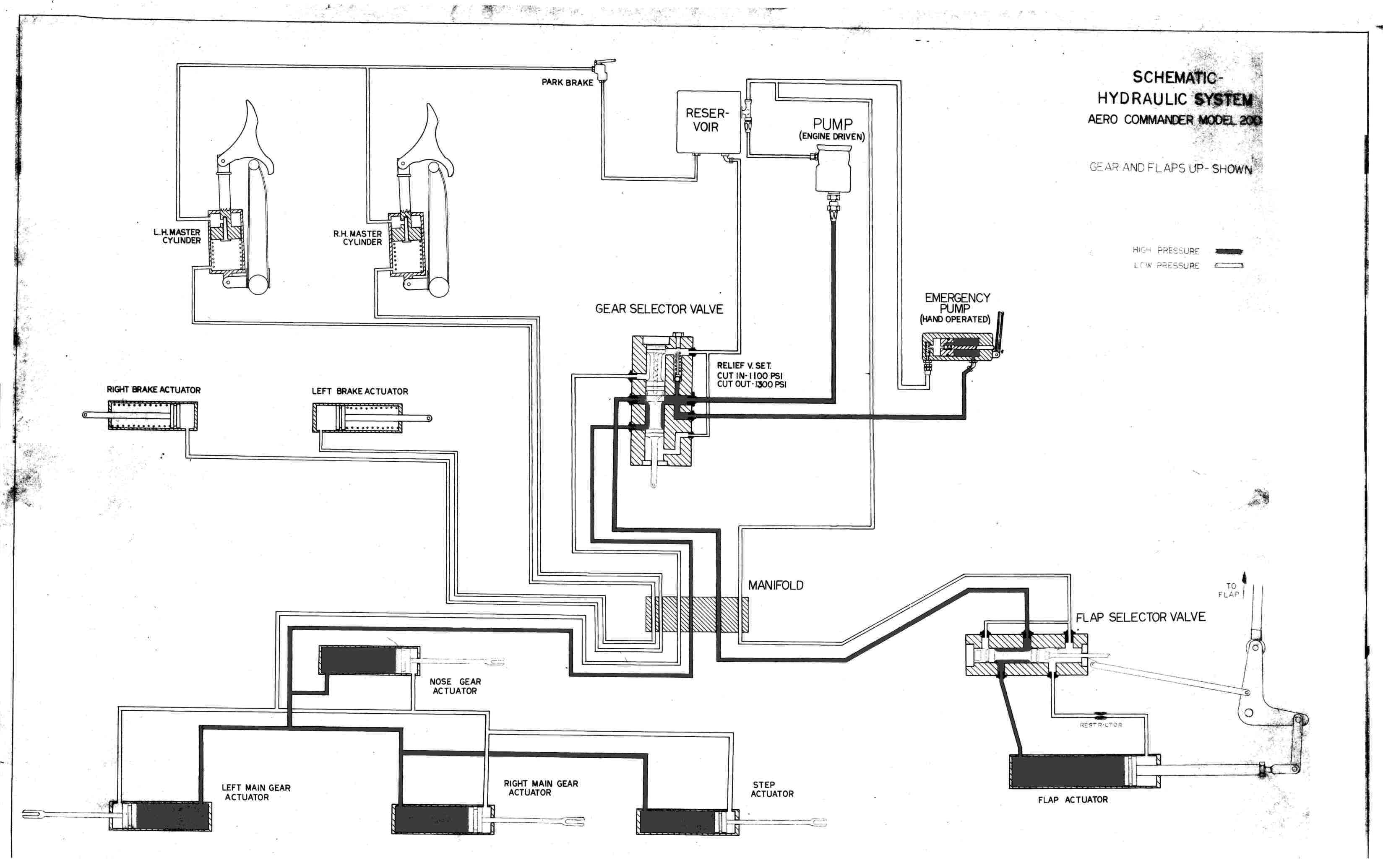 basic hydraulic system circuit diagram