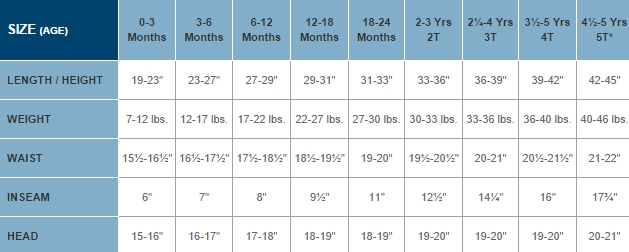 Maternity Pants Size Chart - Best Picture Of Chart AnyimageOrg