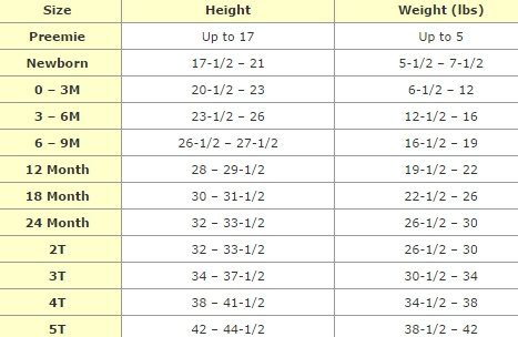 Child of Mine Size Chart Swap - The Largest Consignment and