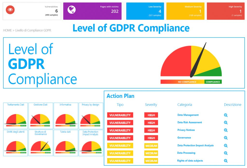 GDPR Assessment How can I assess my Compliance? - Swascan