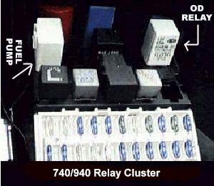1988 Harley Davidson Wiring Diagrams Electrical Circuits Relays