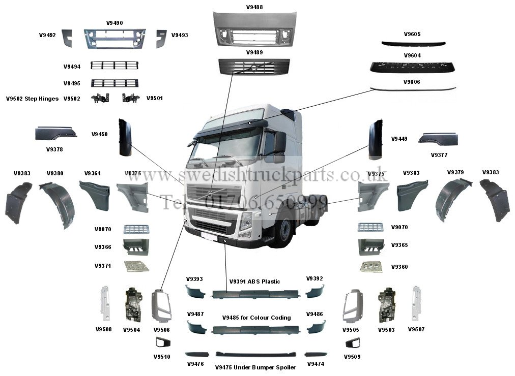 SEMI TRUCK ENGINE PARTS DIAGRAM - Auto Electrical Wiring Diagram