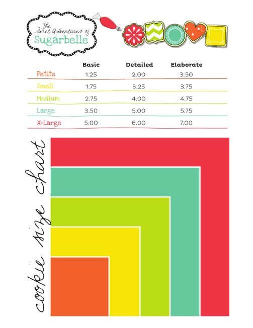 Printable Cookie Pricing Chart and What to Charge for Cookies \u2013 The