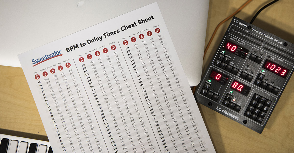 BPM to Delay Times Cheat Sheet Sweetwater
