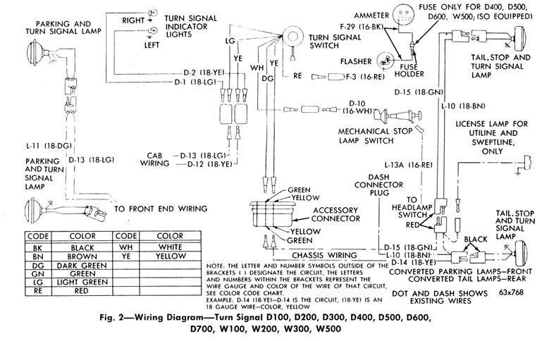 1965 Dodge Wiring Diagram Wiring Diagram 2019