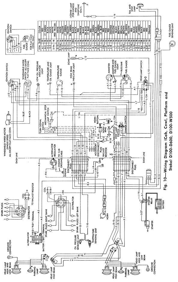 65 dodge a100 wiring diagram