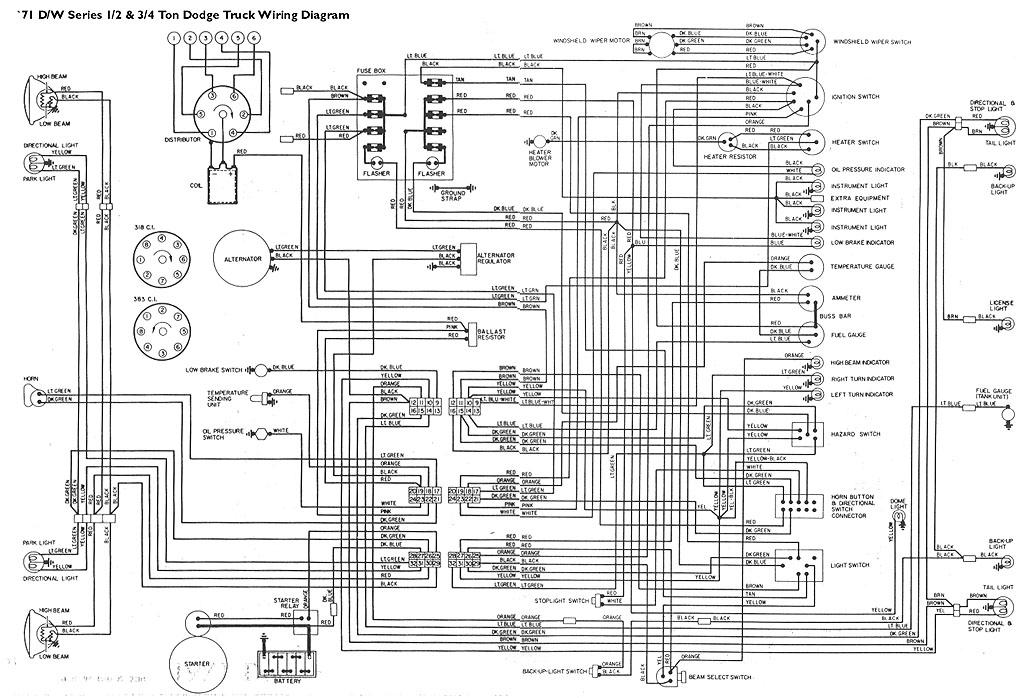 340 Mopar Engine Car Diagram circuit diagram template