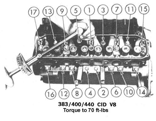 Engine Tips\u002761-\u002771 Dodge Truck Website