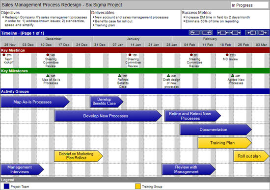 Timeline Swiftlight Software