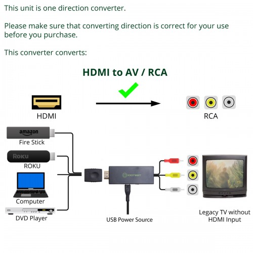HDMI TO A/V RCA Composite Converter Cable Adapter