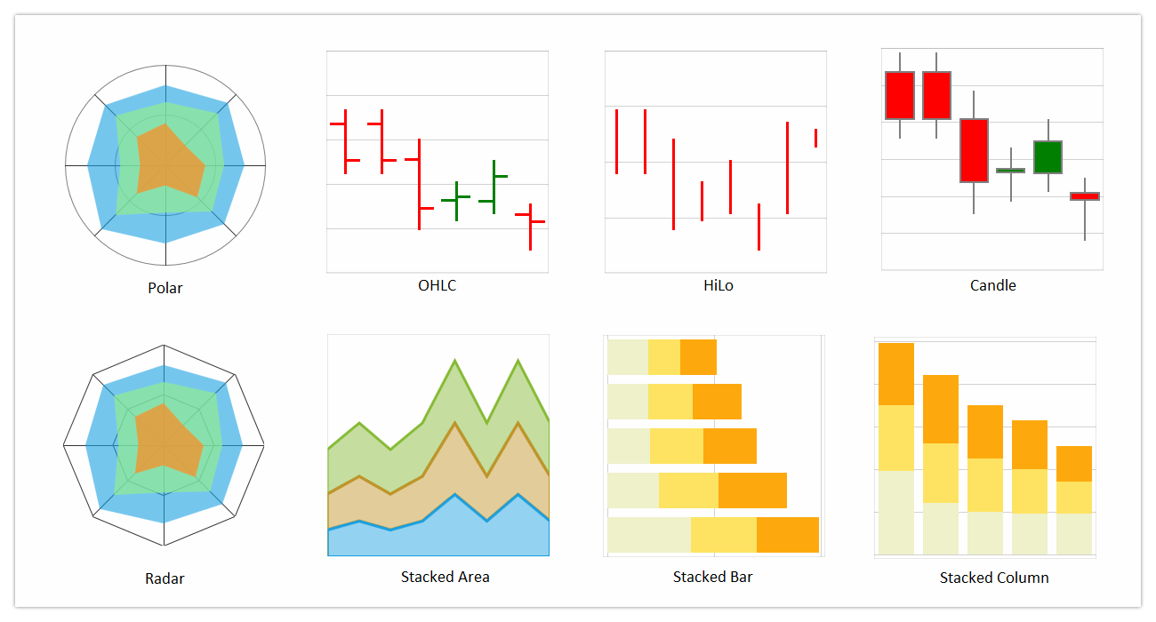 Beautiful Charts Graphs Control For Wpf Syncfusion