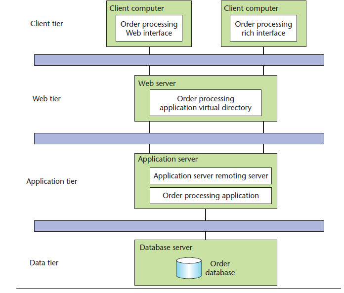 Software Risk Analysis  Assessment Synopsys