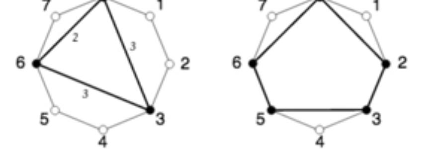 euclidean-rhythms