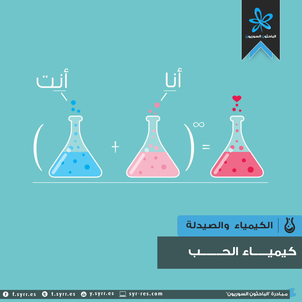 Cute Chemistry Wallpaper الباحثون السوريون الحب كيميائياً