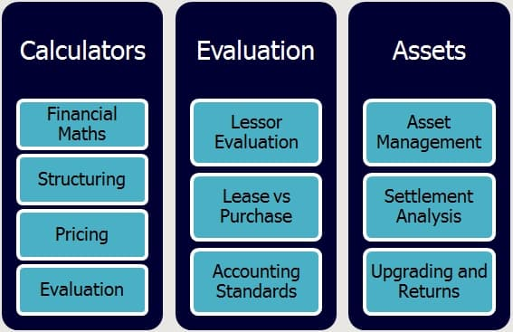 Systematic offers lease evaluation, pricing and lease modelling
