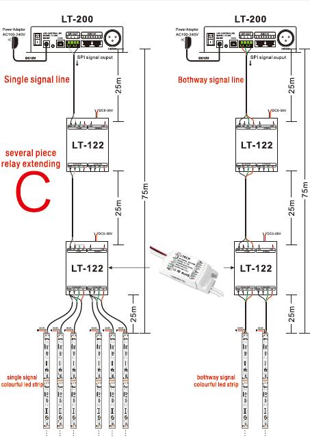 wiringpi spi test methods