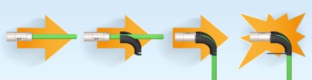 Wystarczy wcisnąć wtyk, wygiąć przewód, zamocować i gotowe. Dzięki adapterowi igus ibow, wykonując zaledwie kilka czynności można instalować przewody z wtykiem kątowym i w ten sposób zaoszczędzić miejsce. (Źródło: igus GmbH)