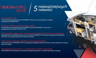 nowosci-solidworks-2018-cadworks