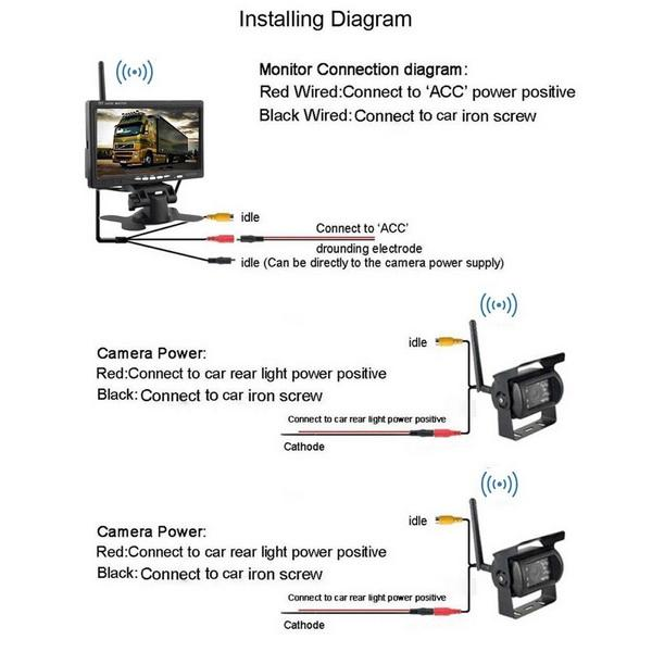 Truck Wireless CCTV Cameras with monitor and 2 surveillance system