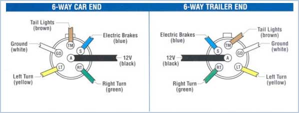 6 Pole Double Throw Switch Wiring Diagram Schematic Diagram