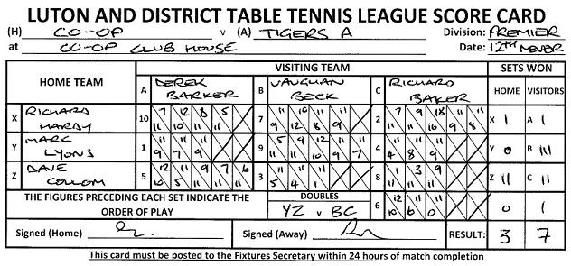 Sample Tennis Score Sheet Template Softball Score Sheet - 9+ Free - sample tennis score sheet template