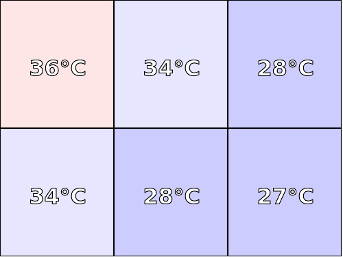 Temperatura obudowy: spód Kiano Intelect X1 FHD