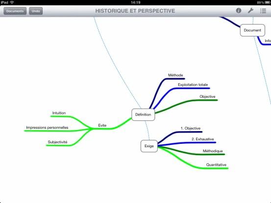 4. MindNode pour concevoir des cartes heuristiques