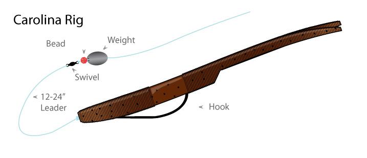 Fishing Hook Size Chart Inspirational Crane Swivel Size Charthigh