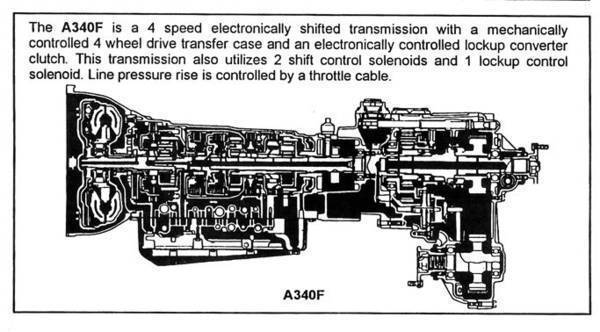 Transmission Aisn Warner 340 series transmissions ( WRITE UP ) Your
