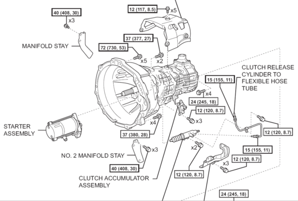 gm six speed automatic transmission diagram