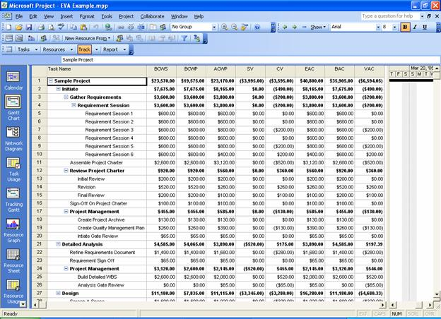 How to calculate earned value in Microsoft Project