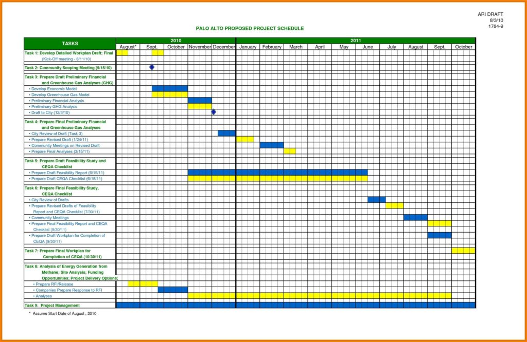 Excel Templates for Construction Estimating and Project Schedule