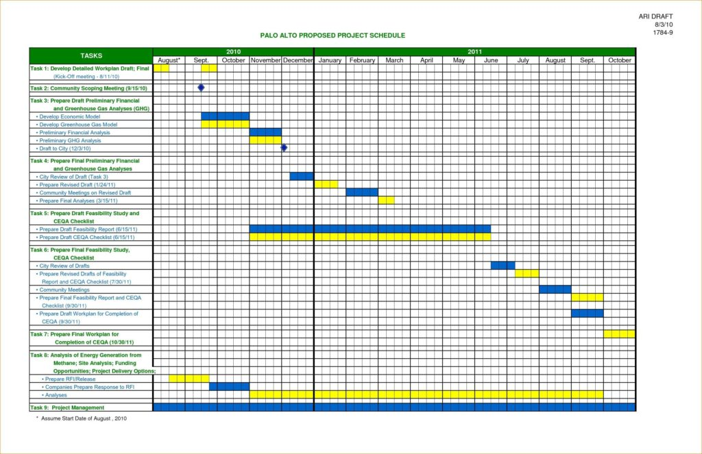 Project Management WBS Template Excel - Tagua Spreadsheet Sample