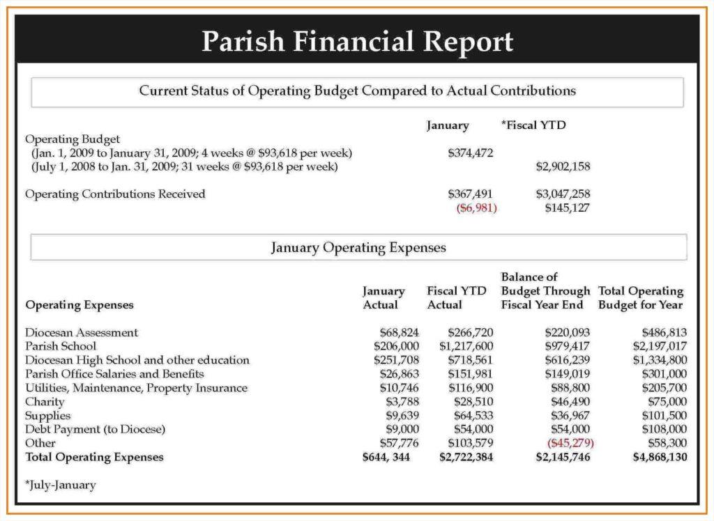 sample annual report template - Pinarkubkireklamowe