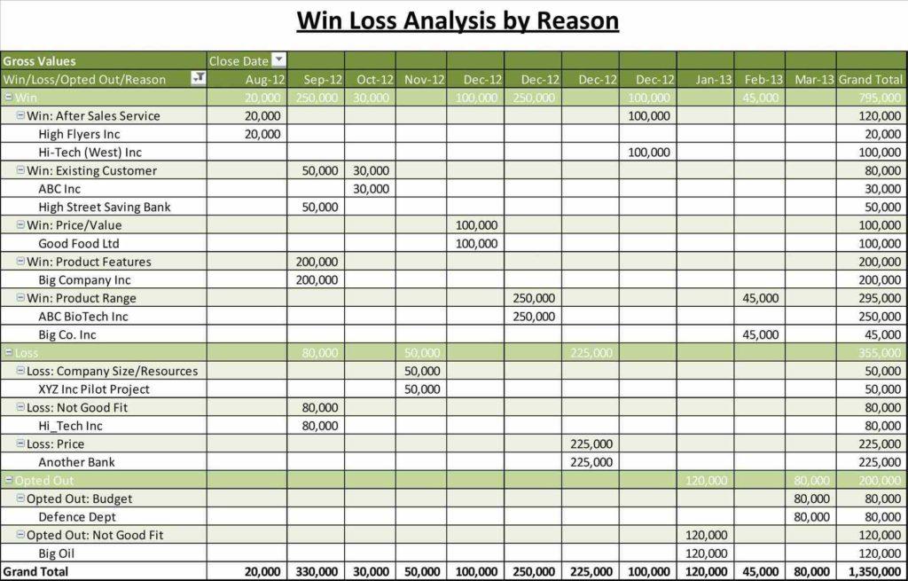 Free Sales Tracking Spreadsheet and Spreadsheet Laobingkaisuo
