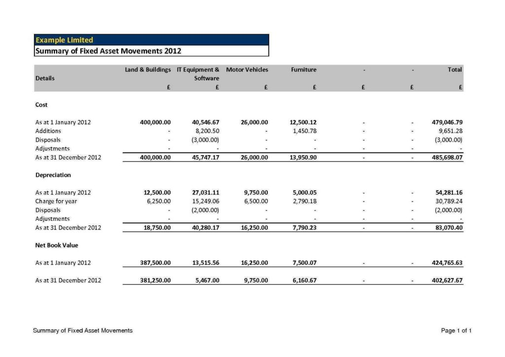 Sample Balance Sheet Reconciliation Template and Balance Sheet