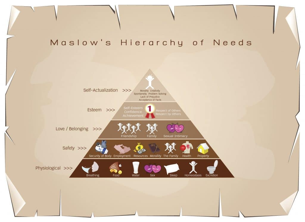 Maslow\u0027s Hierarchy of Business Needs Tailwind Transportation Software