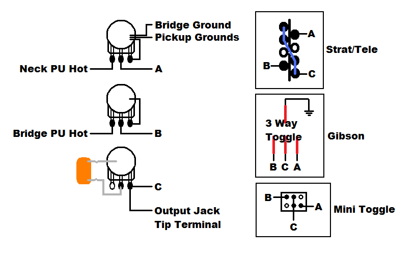 thunderbird 2 pickups wiring schematic