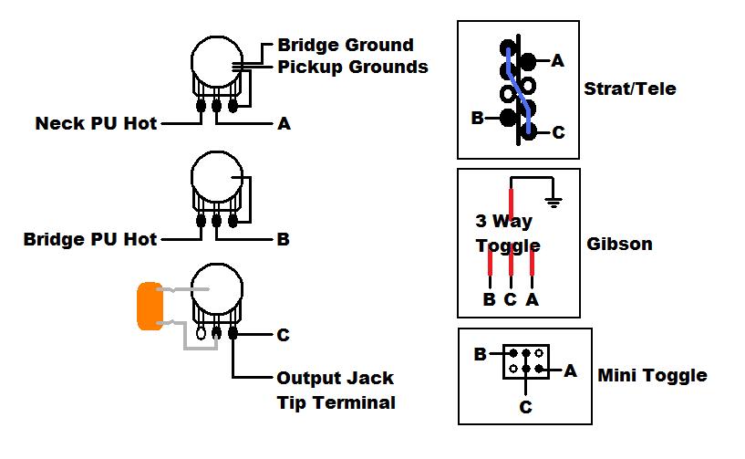 stacked volume blend pot wiring