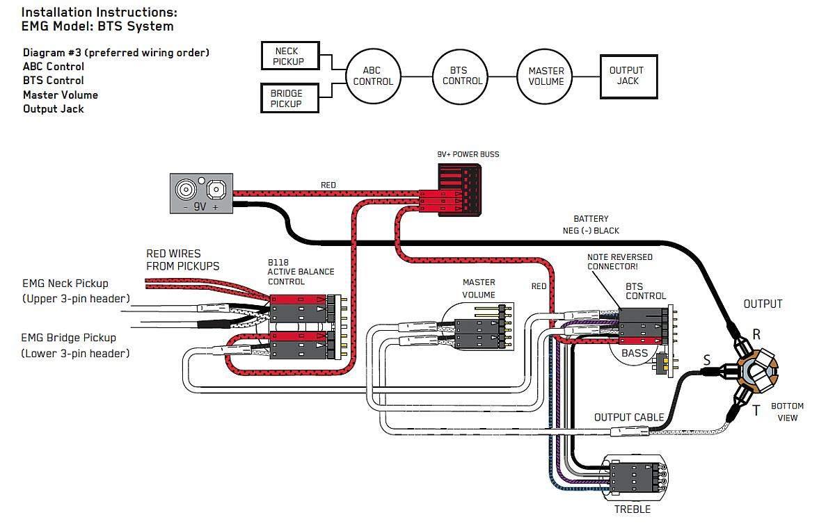 emg 3 pickup wiring diagram