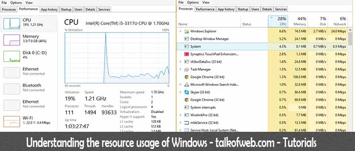 Performance and Processes of Task manager of Windows